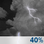 Tuesday Night: Chance Showers And Thunderstorms