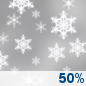 Tuesday: A chance of snow showers.  Cloudy, with a high near 35. Chance of precipitation is 50%.